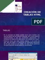 Creación de Tablas HTML