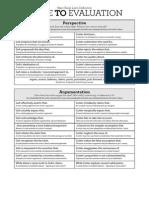 Guide-To-evaluation Cjcpig.wordpress.com _resources