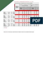 1.1 Datos y casos para Matriz de Elaboración PAT.xlsx
