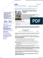 Chimney Flue Size Rules_ Flue Diameter and Height Requirements for Category I Draft Hood and Fan Assisted Appliances