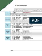SEP+Spring+15+Presentation+List
