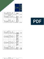 base de datos de Pacient e
