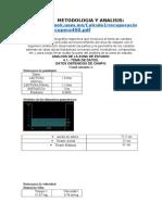 Datos Del Canal CAJAMARCA