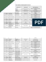 Listado General de Medicamentos Pos 2014