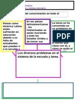 AP Spanish - Cluster Map