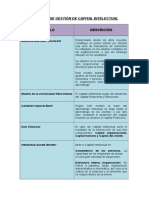 Modelos de Gestiòn de Capital Intelectual (Cuadro Comparativo)