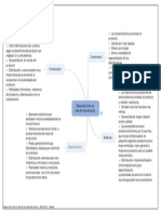 etapas del ciclo de vida de los productos (2)