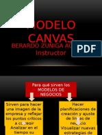 Modelo Metodo Canvas