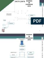 DIAGRAMAS DE FUNCIONAMIENTO.docx