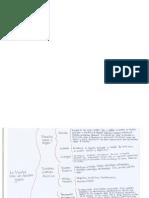 2.Mapa Conceptual (Filosofía)