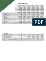Ringkasan APBD Kota Banjar Tahun 2009-2014