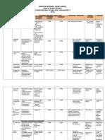 Unit Action Plan 2015