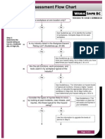 First Aid Assessment Flowchart