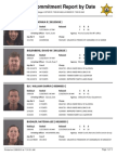 Peoria County booking sheet 02/28/15