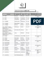 2015-03-01 Elenco Componenti Seggio