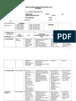 16 Ogos Format Laporan Plc (2)