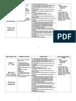 English Scheme of Work for Year 5 (Autosaved)