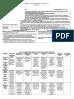 1Q Curriculum Map Filipino Grade 8 2014-2015