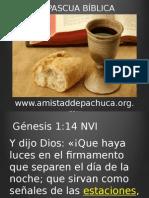 La Pascua Bíblica - I