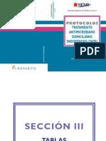 tablas-farmacoterapeuticas.pdf