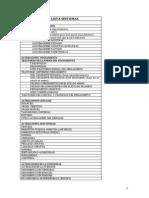 Lista Psicopatologia