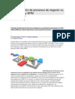 Optimización de Procesos de Negocio vs ERP_CRM_BPM