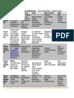 ehs 2014-15 program