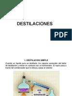 PROCESOS DE SEPARACIÓN