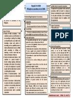 conceptmap.RA9298.pdf