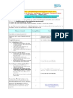 Pieces Constitutives Candidature en Amont 2014- 2015 _0