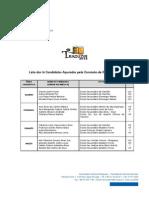 Pré-seleção nacional, apurados Traduzir2015