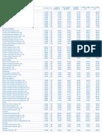 Lista de Precios LP 125 20150202 Distribuidores