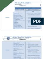 Contenidos Curriculares Bachillarato Asosiervas (1)
