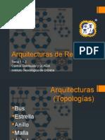 Arquitecturas de Redes