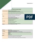 Tecnología de acceso Bucle Local.pdf