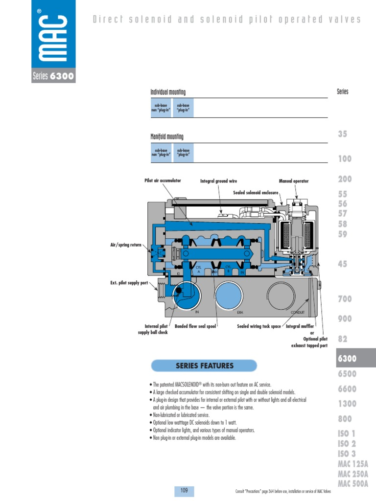 Astounding mac solenoid valve wiring images best image diagram interesting mac valve wiring diagram f 350 fuse box location asfbconference2016 Images