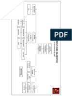 EA Passenger Lounge Off Site Org Chart