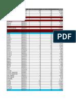 Worksheet in ALV (1)