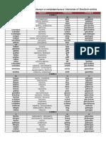 tablica_Deutsch-online.pdf
