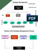 diagram_sm