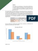 Análisis de Resultados - Dureza Brinell