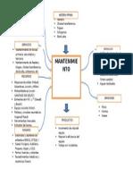 Diagrama mantenimiento
