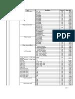 19.-PERALATAN-LISTRIK.pdf
