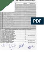 Resultados Etapa Excepcional.pdf