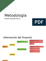 Metodologia y Concepto