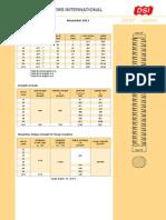 DTT003 GEWI Threadbars Properties