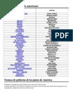Países de Los Contientes y Sus Formas de Gobierno