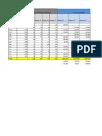 Aporte Numero 3, Mod-materiales-Informe Almacen
