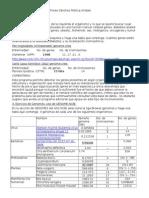 tarea benita MBP 1.2.rtf
