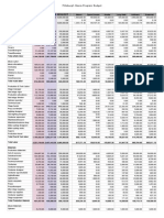 pittsburgh opera program budget